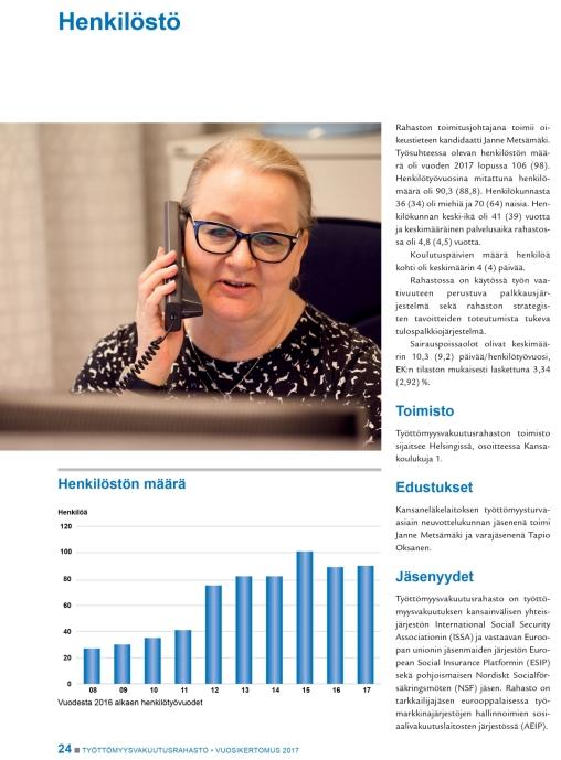 TVR Vuosikertomus 2017